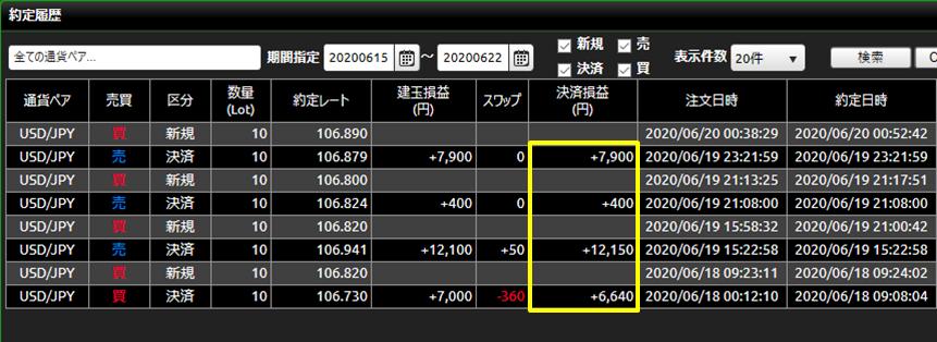 DMM FX20200615-20200620_約定