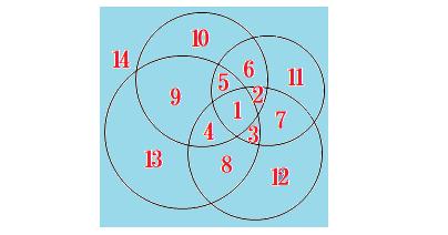 1408-平面の分割0