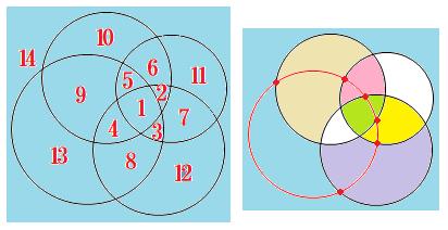 1408-平面の分割