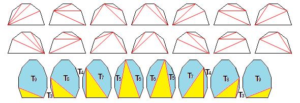 1430-三角形分割1