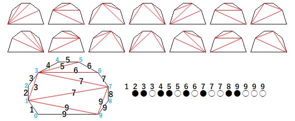 1430-三角形分割2