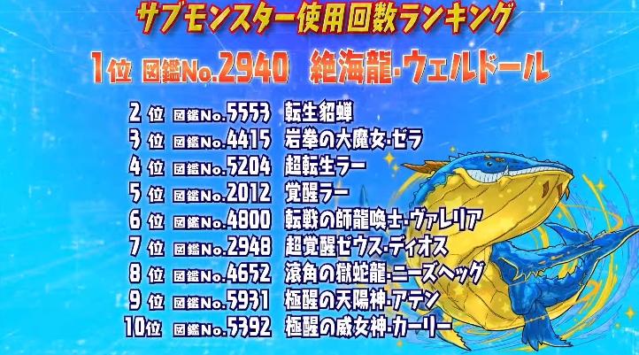 パズドラ 5/30 公式放送 速報 最新情報