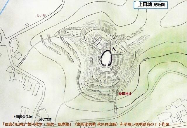 上田城見取図①