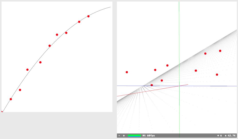 近似曲線/平面を得た実行結果のスクショ