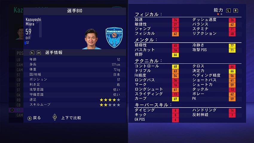 FIFA21 Swirch版 カズ