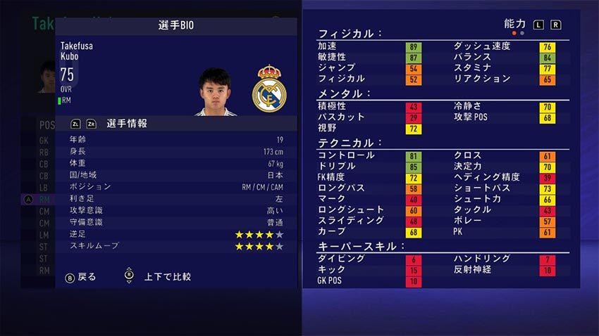 FIFA21 Swirch版 久保