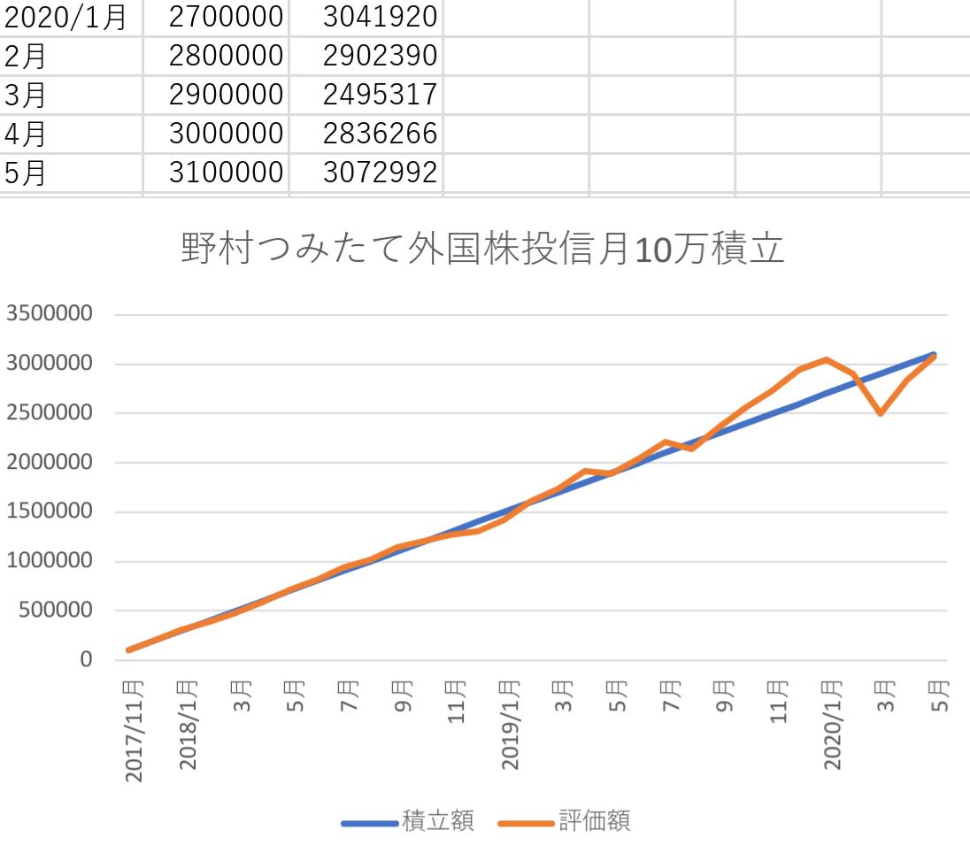 20200528050714d29.png