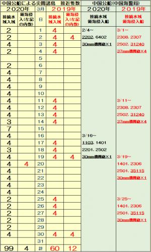 200401asaq_convert_20200401064633.png
