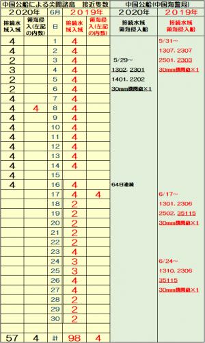 202000613pop9_convert_20200616162207.png