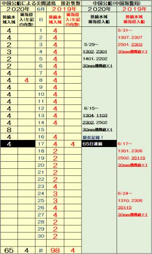 2020006618poiu_convert_20200619065611.png