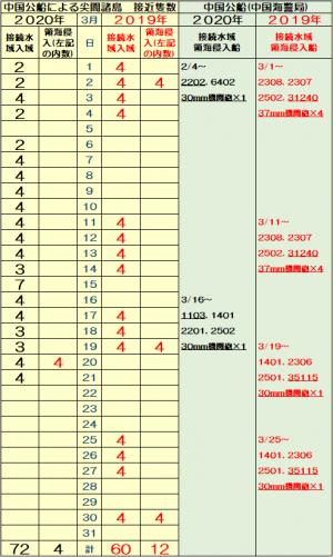 20200321koip_convert_20200321155929.png