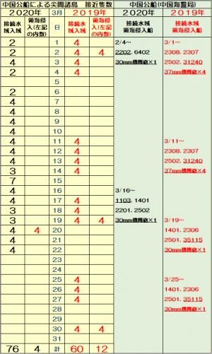 20200322asa_convert_20200322152633.png