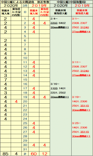 20200325lp_convert_20200325055712.png