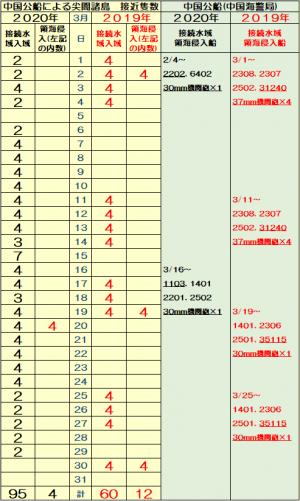 20200329saoo_convert_20200329150505.png