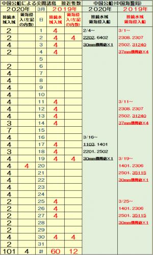 20200402hjh_convert_20200402082313.png