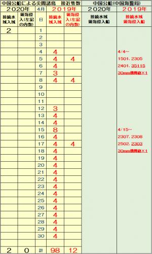 20200402kmki_convert_20200402082435.png