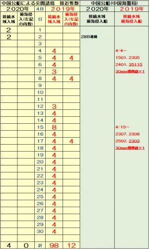20200403xp_convert_20200403055947.png