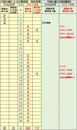 20200404koq_convert_20200404081411.png