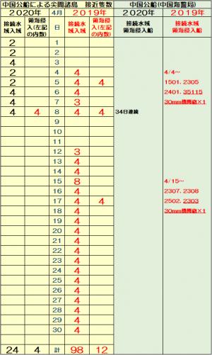 20200408dstq_convert_20200409094207.png