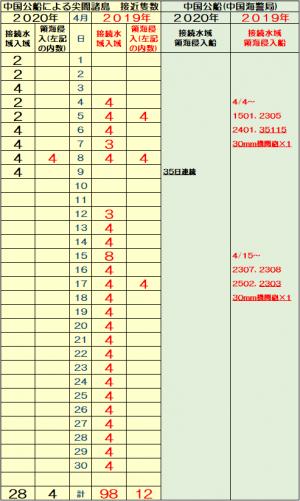 20200409azq_convert_20200409174217.png