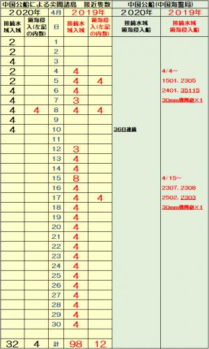 20200410spp_convert_20200410160308.png