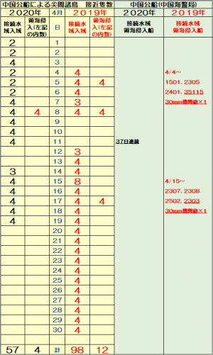 20200418kkia_convert_20200419162231.png
