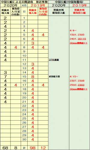 20200419adadad_convert_20200421162747.png