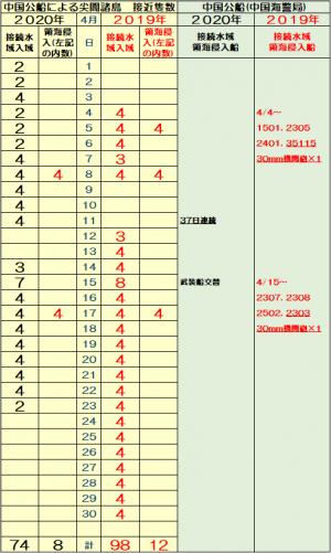 20200423dsea_convert_20200423163336.png