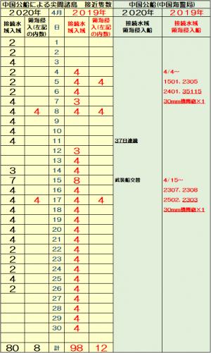 20200428olpf_convert_20200427065922.png