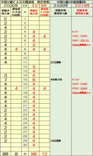 20200429llopg_convert_20200429163645.png