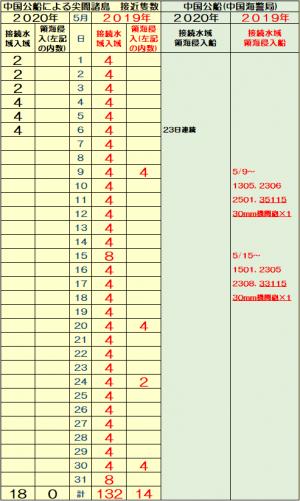 20200507oko_convert_20200507083004.png