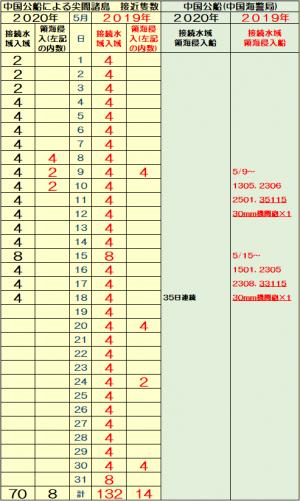 20200518gsjsksd87_convert_20200519104327.png