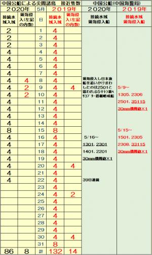 20200521nh88_convert_20200522163910.png