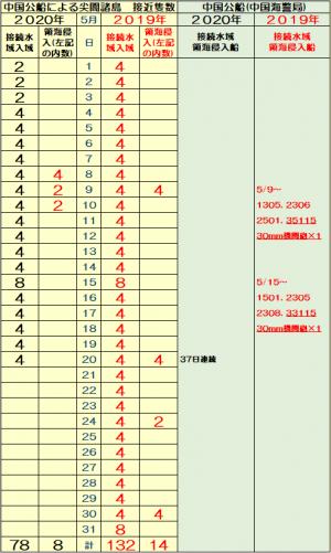 20200521ss1_convert_20200521053247.png