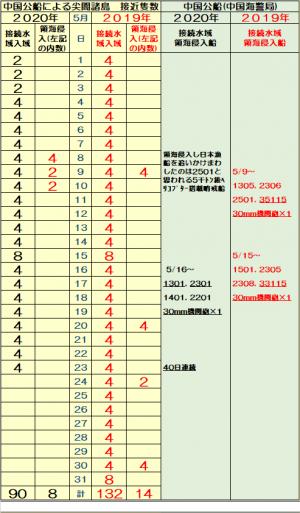 20200522hijuy_convert_20200523161814.png