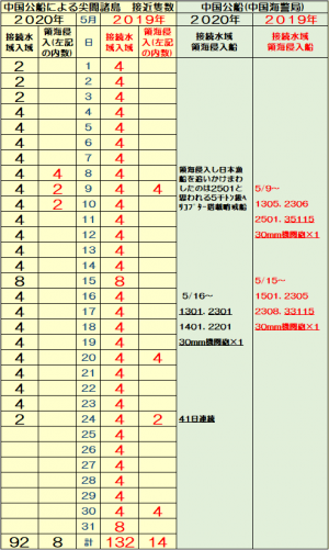 20200524lo8_convert_20200524161124.png