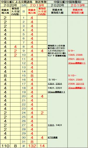 20200531lp7_convert_20200531071037.png