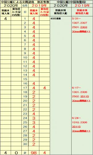 20200601pop7_convert_20200602063552.png