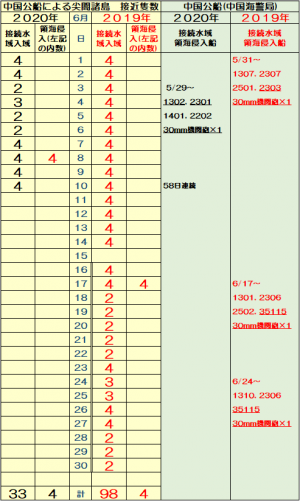 20200611pop7_convert_20200611133759.png