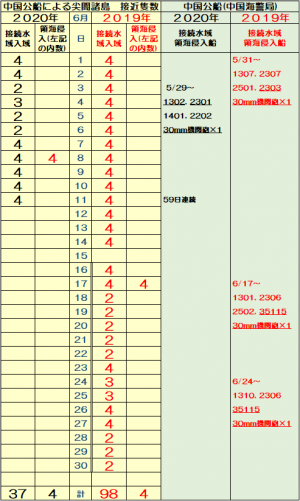 20200611popf6_convert_20200611140910.png