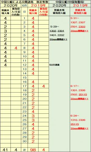 20200613l1_convert_20200613073215.png
