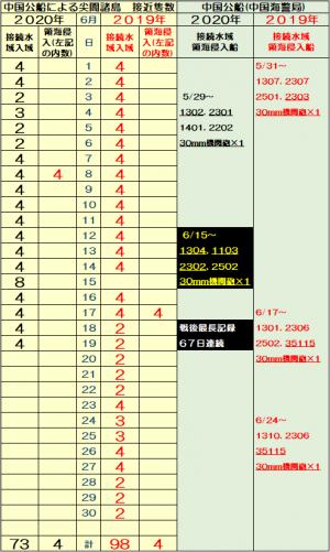 20200620p3_convert_20200620090408.png