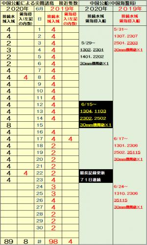 20200624l8_convert_20200624055523.png