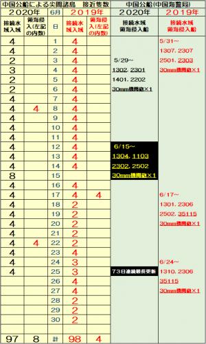 20200626317_convert_20200626074006.png