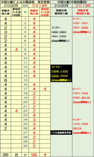 20200626p9_convert_20200627082557.png
