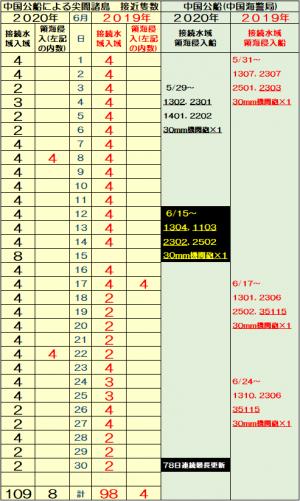 20200630dhasu_convert_20200701060341.png