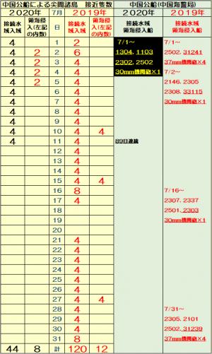 20200711p9_convert_20200712093833.png