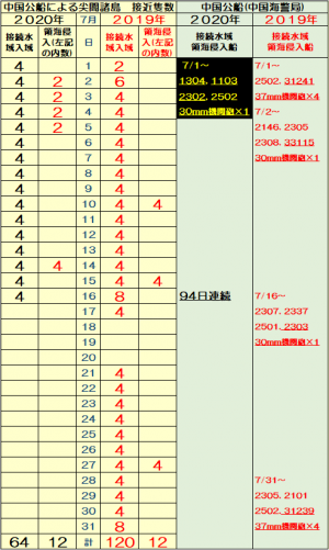 20200716pz_convert_20200716165913.png