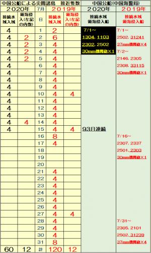 20200718pp666_convert_20200716075019.png