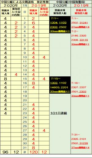 20200724l9_convert_20200724072315.png